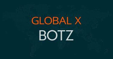 グローバルX  BOTZ~ロボット&AI ETFの評価
